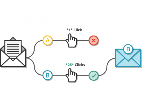 Putting your emails to the test